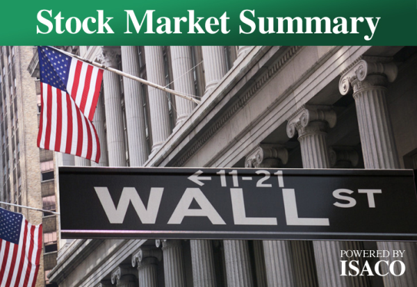 ISACO Stock Market Summary