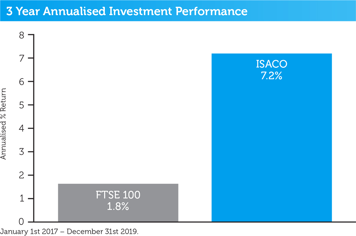 isaco-3-year-performance-2019